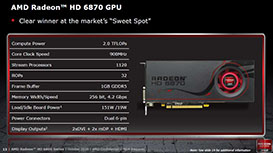 AMD Radeon HD 6870 card specification