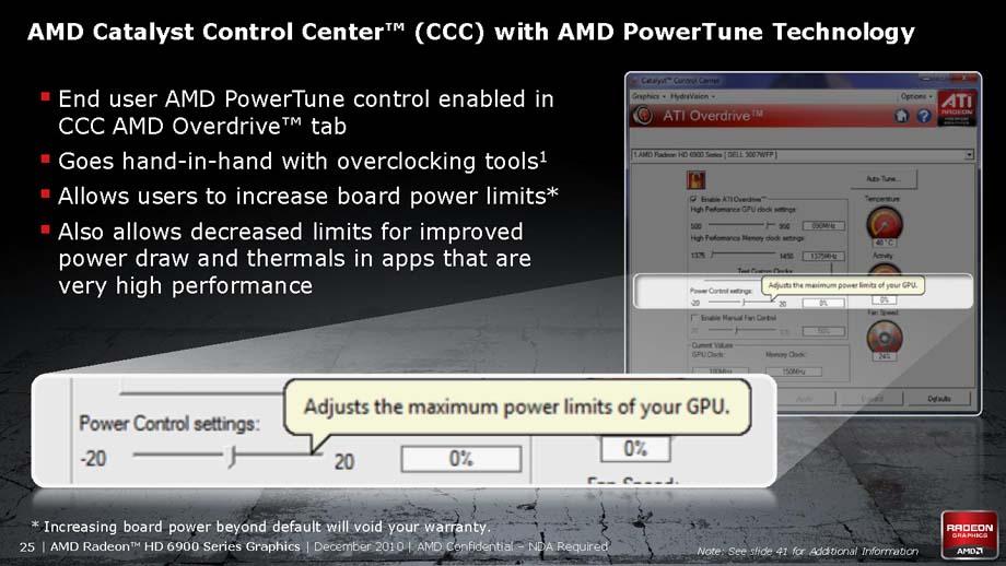 AMD Radeon HD 6900 (AMD Cayman) series graphics cards   Page 3   HWlab