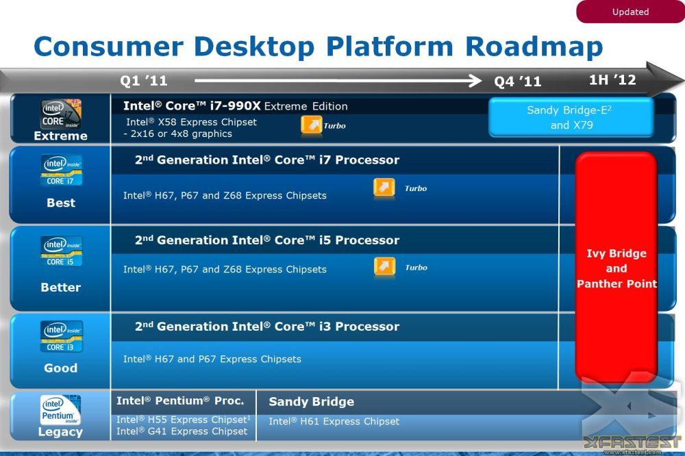 intel consumer desktop platform roadmap