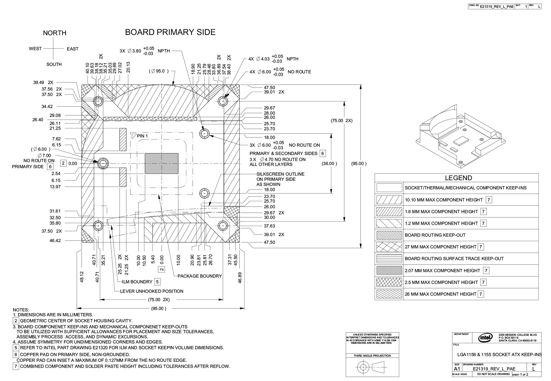 freebsd 2 процессора: